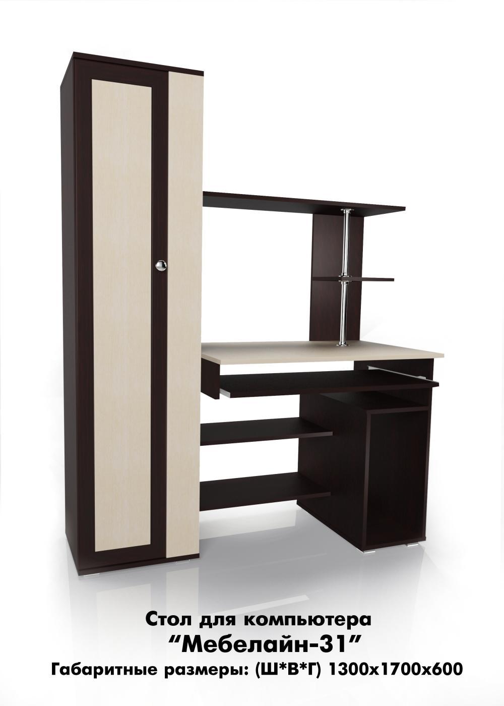 Компьютерный стол мебелайн-31. бесплатная доставка..